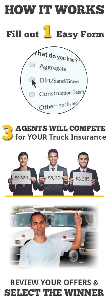 How to Get Cheap Dump Truck Insurance Quotes